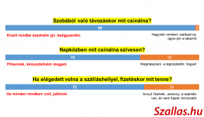 magyar-utazo-profil_4